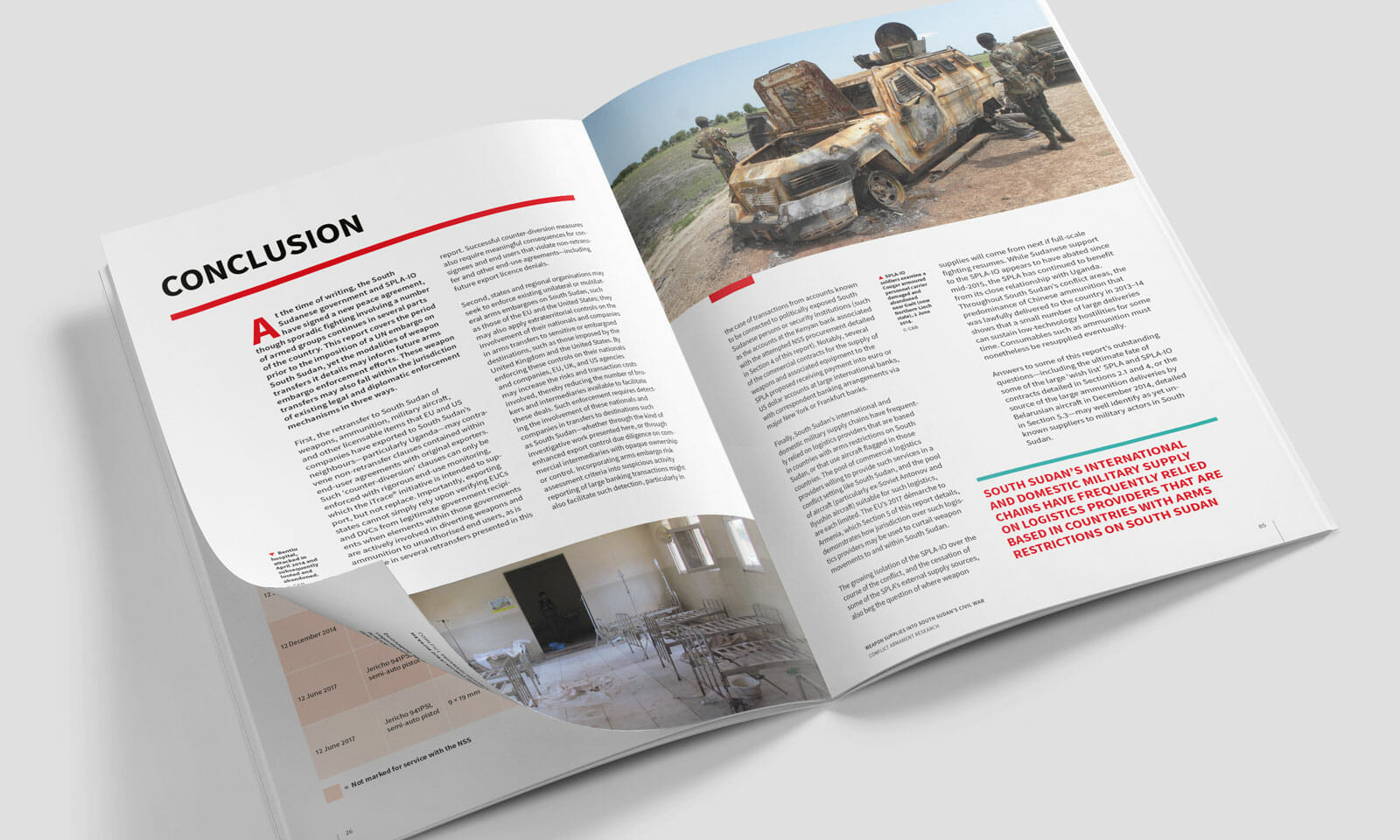 Spread from Conflict Armament Research report template