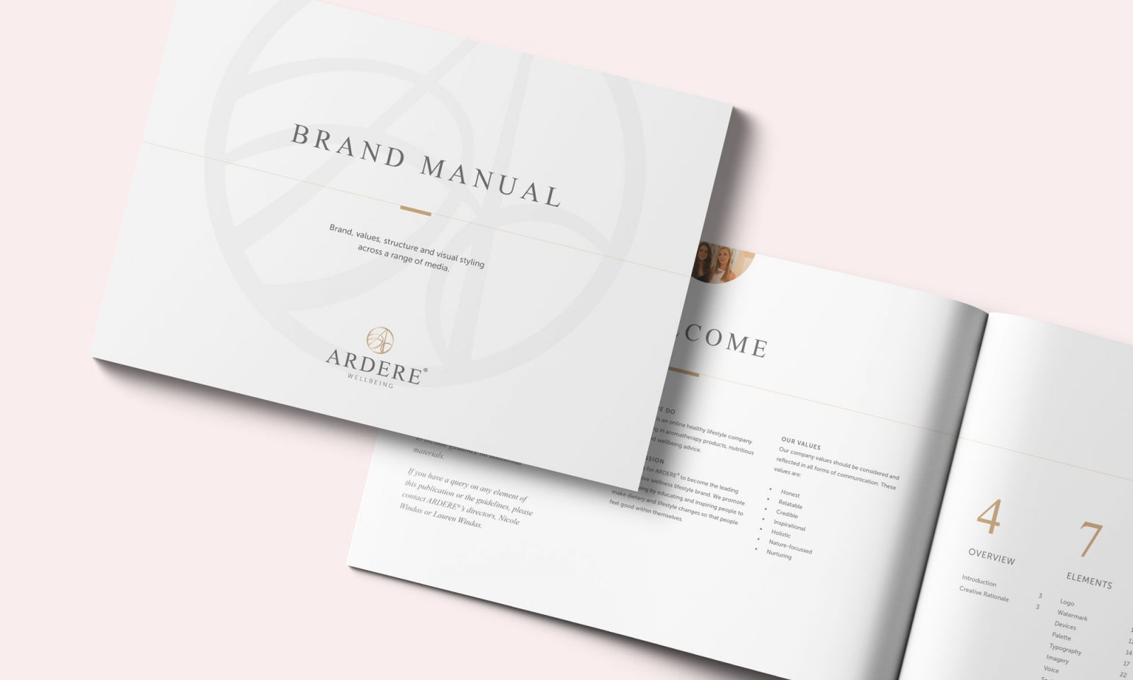 Ardere brand manual